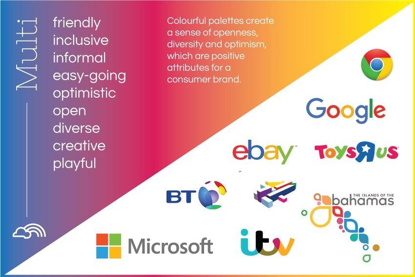 Multicolore - Il significato dei colori nel marketing