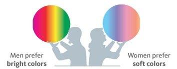 Preferenze colori secondo tonalità