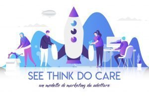 Modello see think do care