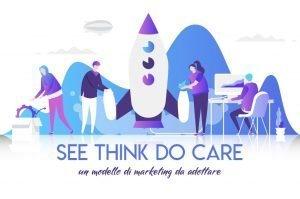 Modello see think do care
