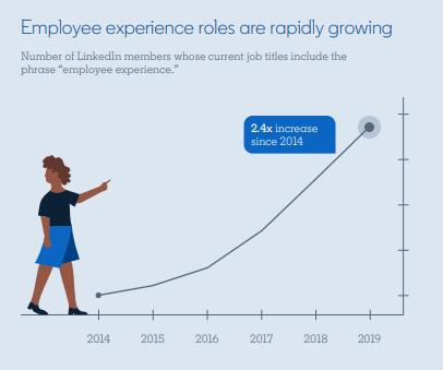 employer global trends