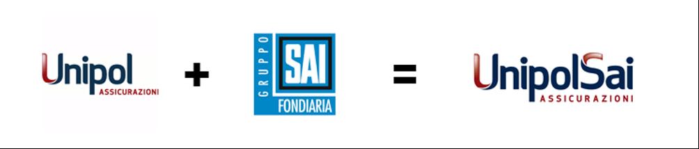 Rebranding UnipolSai