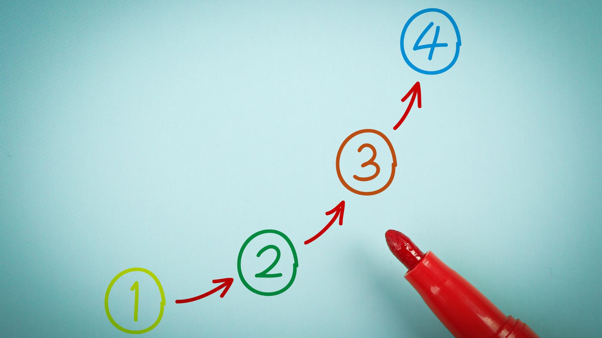4 step per sviluppare un Personal Brand